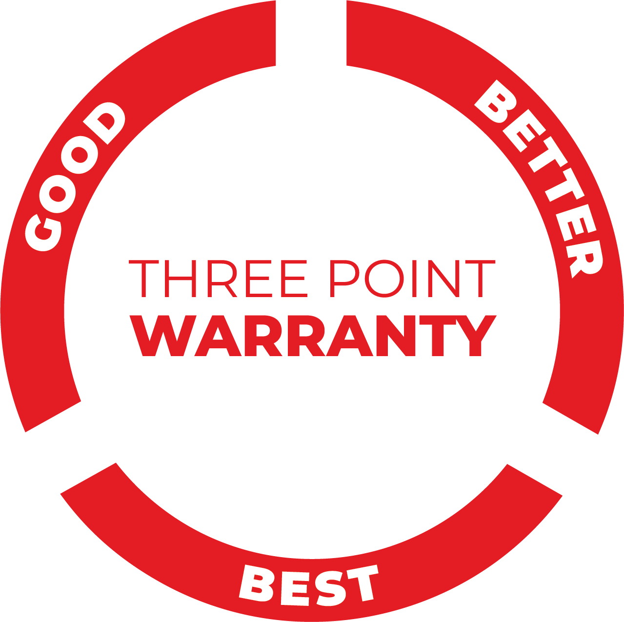 Your Good - Better - Best Warranty